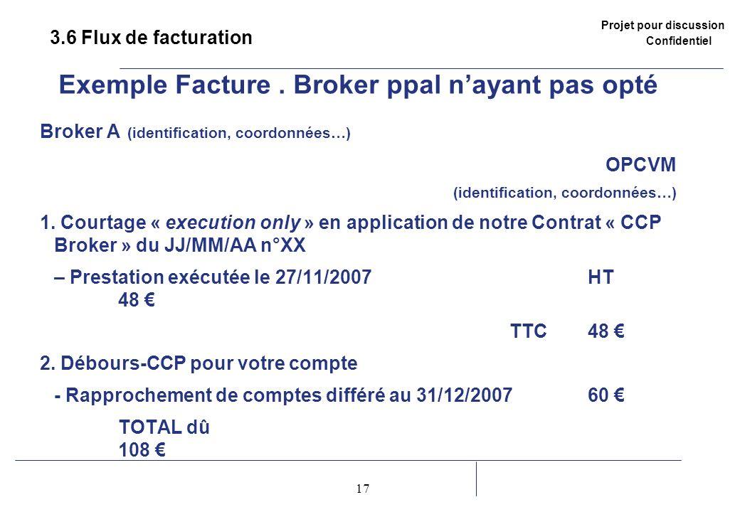 Projet pour discussion Confidentiel 17 2 3.6 Flux de facturation Exemple Facture. Broker ppal nayant pas opté Broker A (identification, coordonnées…)