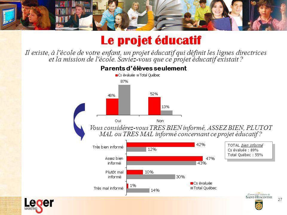27 Le projet éducatif Parents délèves seulement Il existe, à l école de votre enfant, un projet éducatif qui définit les lignes directrices et la mission de l école.