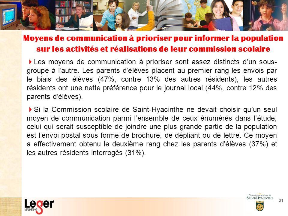 31 Les moyens de communication à prioriser sont assez distincts dun sous- groupe à lautre.
