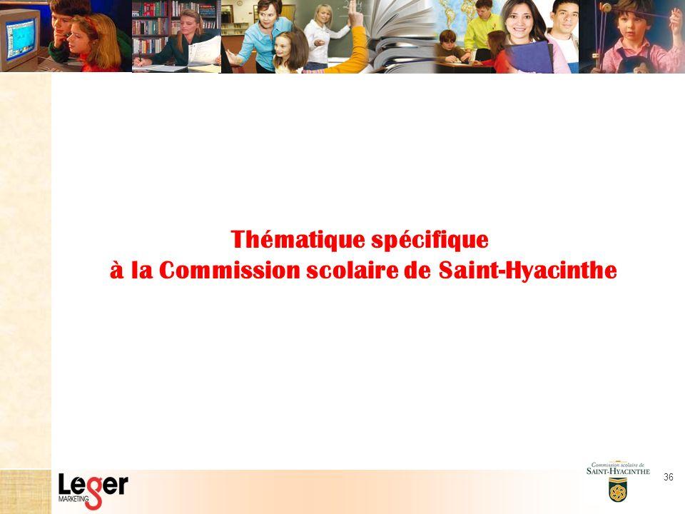 36 Thématique spécifique à la Commission scolaire de Saint-Hyacinthe