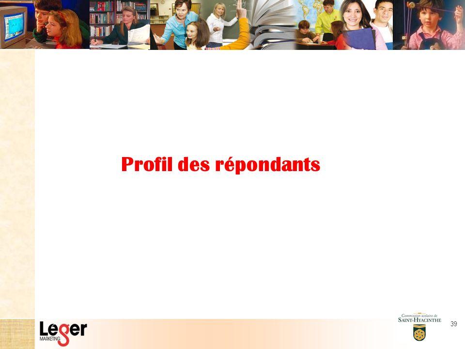 39 Profil des répondants