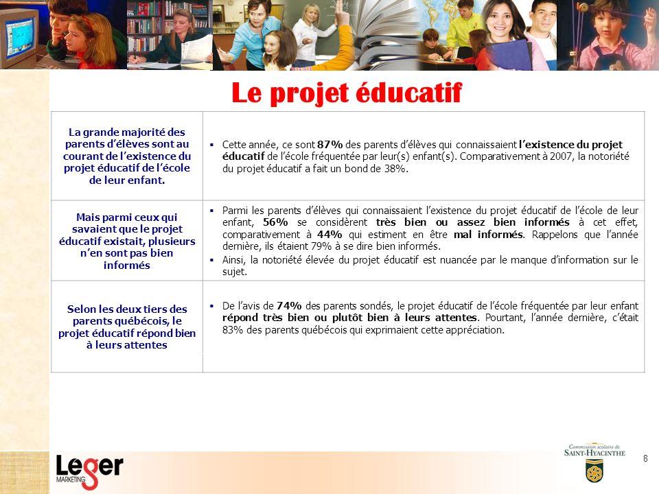 8 Le projet éducatif La grande majorité des parents délèves sont au courant de lexistence du projet éducatif de lécole de leur enfant.