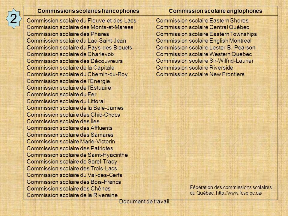 Document de travail Commissions scolaires francophonesCommission scolaire anglophones Commission scolaire du Fleuve-et-des-Lacs Commission scolaire de