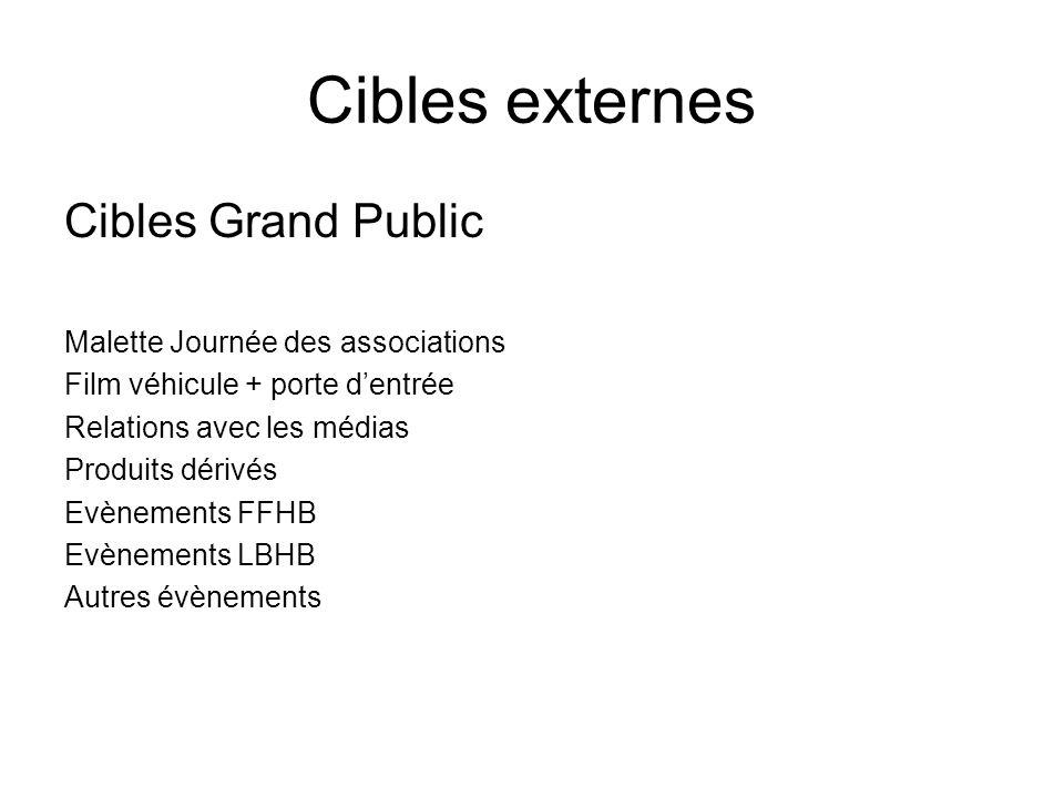 Cibles externes Cibles Grand Public Malette Journée des associations Film véhicule + porte dentrée Relations avec les médias Produits dérivés Evènemen