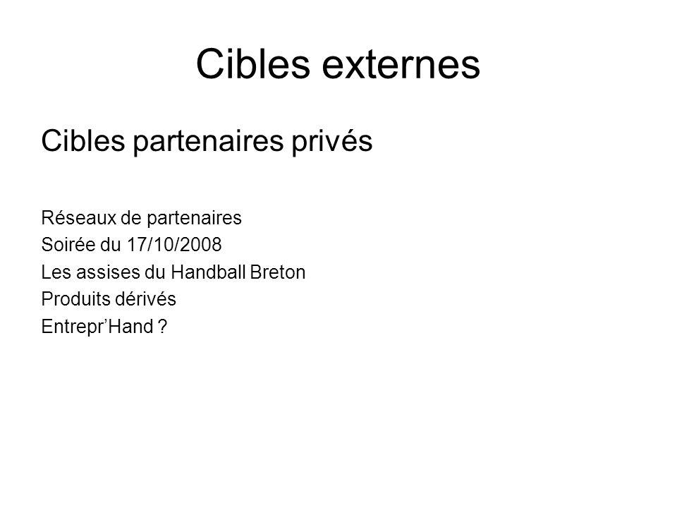 Cibles externes Cibles partenaires privés Réseaux de partenaires Soirée du 17/10/2008 Les assises du Handball Breton Produits dérivés EntreprHand ?