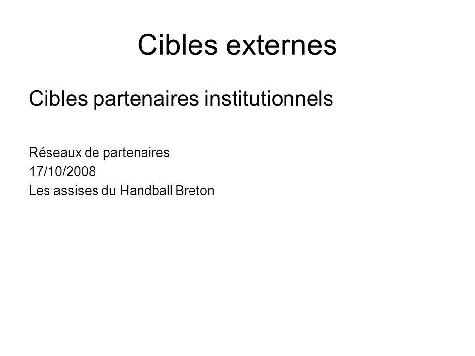 Cibles externes Cibles partenaires institutionnels Réseaux de partenaires 17/10/2008 Les assises du Handball Breton