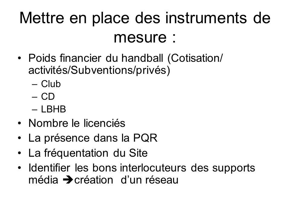 Mettre en place des instruments de mesure : Poids financier du handball (Cotisation/ activités/Subventions/privés) –Club –CD –LBHB Nombre le licenciés