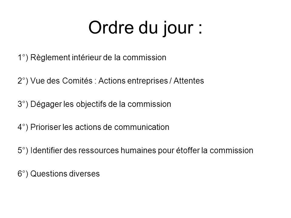 Ordre du jour : 1°) Règlement intérieur de la commission 2°) Vue des Comités : Actions entreprises / Attentes 3°) Dégager les objectifs de la commissi