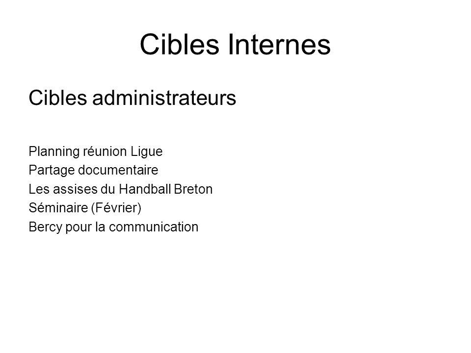 Cibles Internes Cibles administrateurs Planning réunion Ligue Partage documentaire Les assises du Handball Breton Séminaire (Février) Bercy pour la co