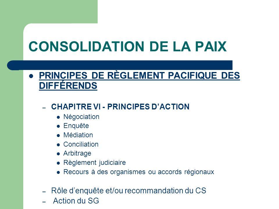 CONSOLIDATION DE LA PAIX PRINCIPES DE RÈGLEMENT PACIFIQUE DES DIFFÉRENDS – CHAPITRE VI - PRINCIPES DACTION Négociation Enquête Médiation Conciliation