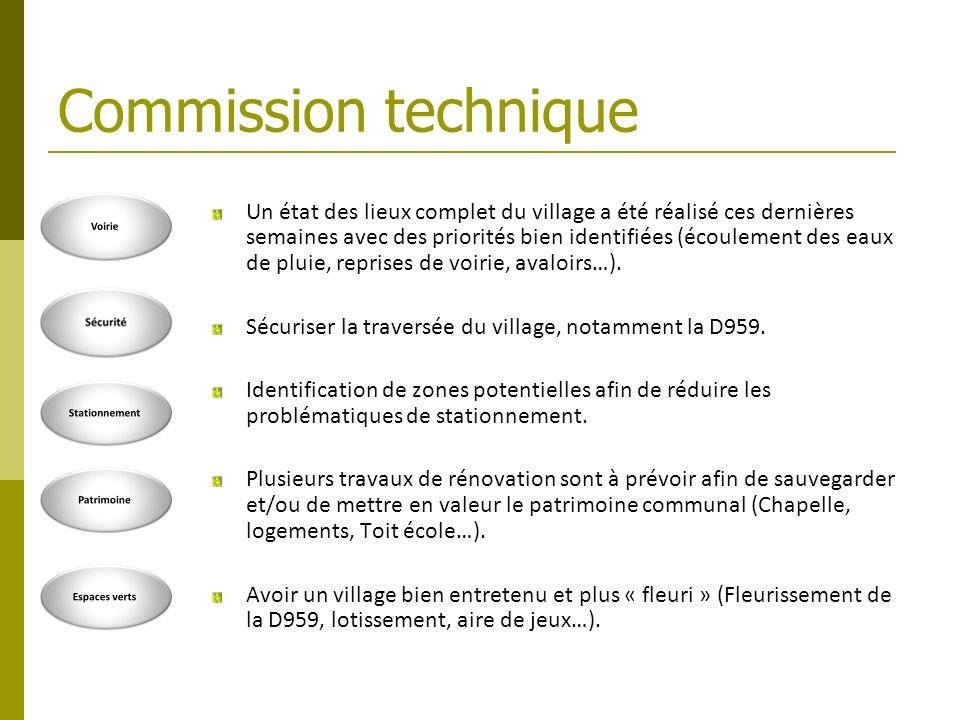 Commission technique Un état des lieux complet du village a été réalisé ces dernières semaines avec des priorités bien identifiées (écoulement des eau