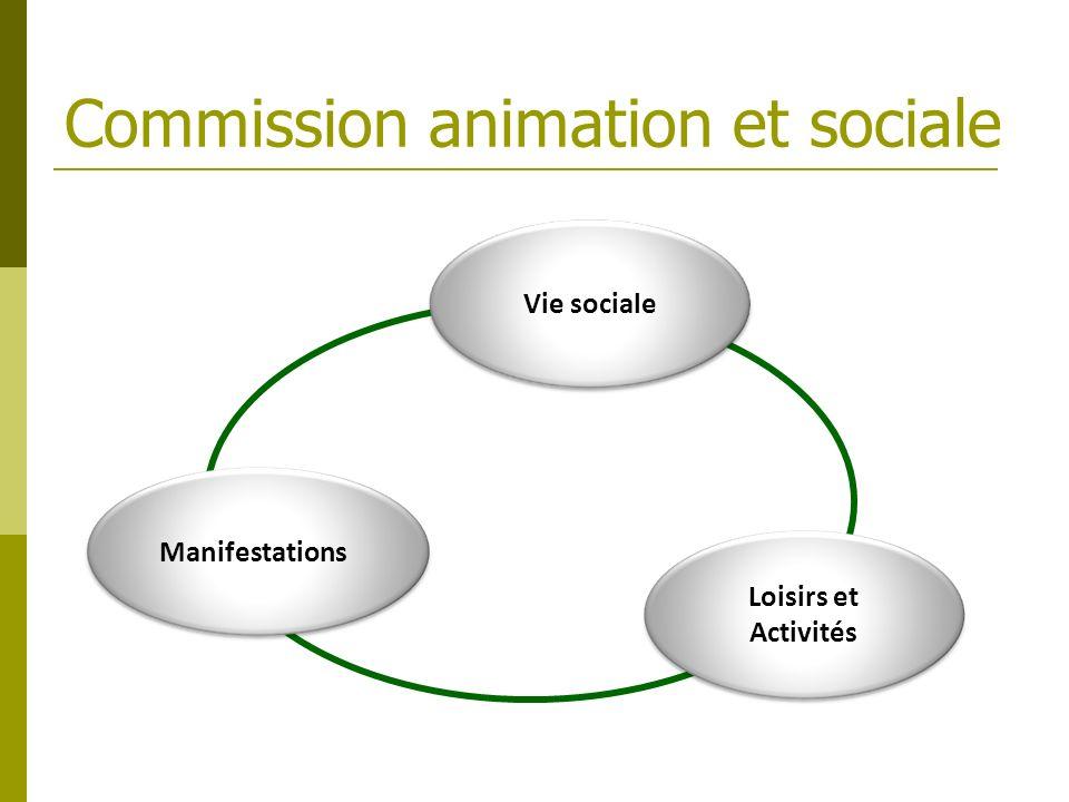 a Vie sociale Loisirs et Activités Manifestations Commission animation et sociale