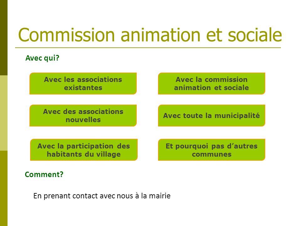 Avec les associations existantes Comment? Avec des associations nouvelles Avec toute la municipalité Avec la commission animation et sociale Et pourqu