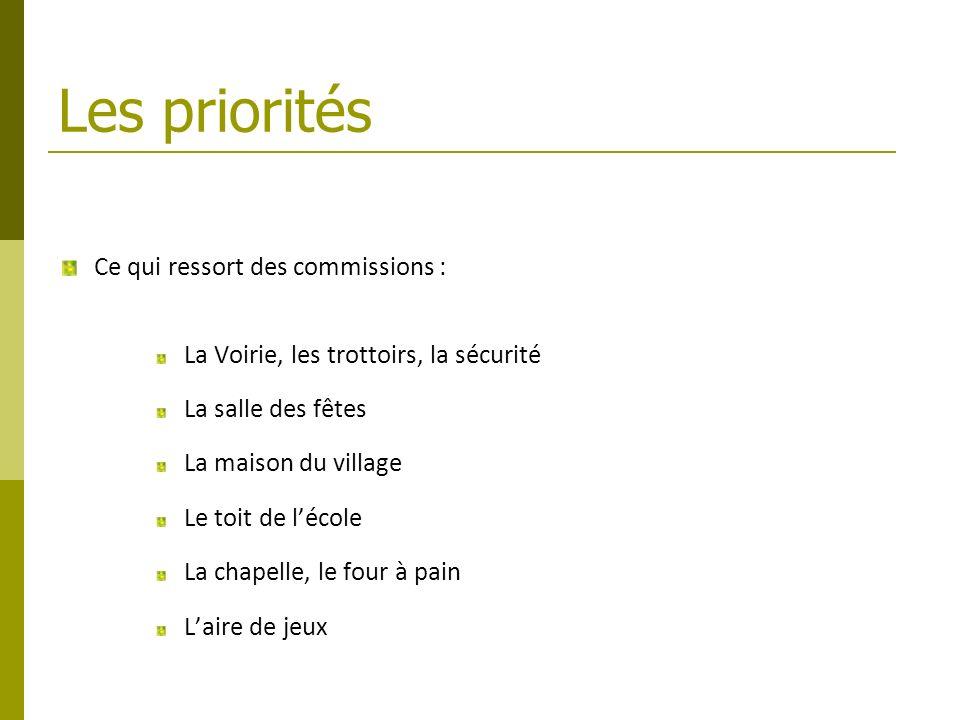 Les priorités Ce qui ressort des commissions : La Voirie, les trottoirs, la sécurité La salle des fêtes La maison du village Le toit de lécole La chap