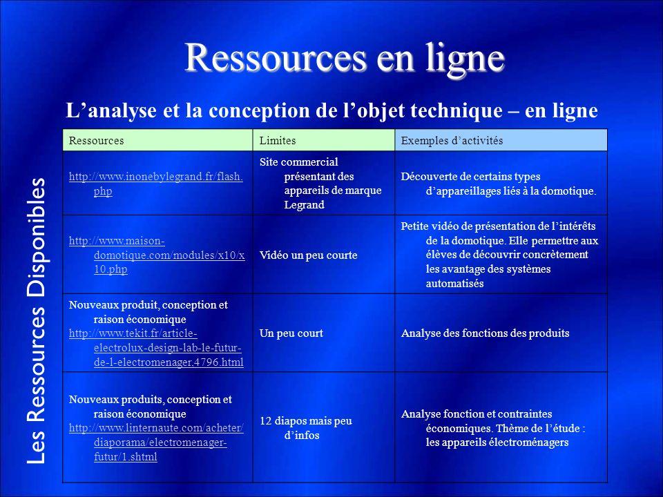 Les Ressources Disponibles Lanalyse et la conception de lobjet technique – en ligne RessourcesLimitesExemples dactivités http://www.inonebylegrand.fr/