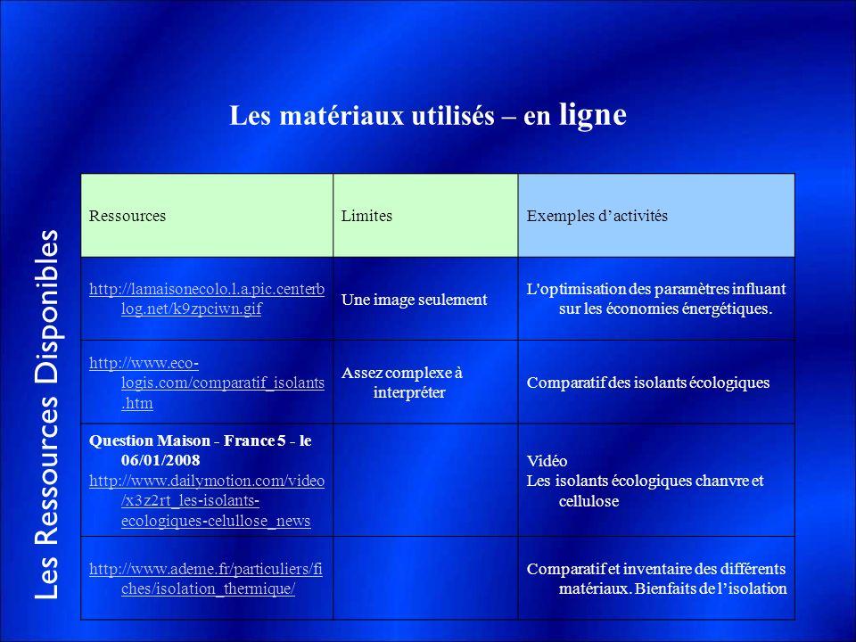 Les Ressources Disponibles Les matériaux utilisés – en ligne RessourcesLimitesExemples dactivités http://lamaisonecolo.l.a.pic.centerb log.net/k9zpciw