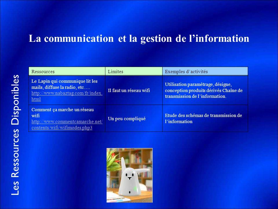 Les Ressources Disponibles La communication et la gestion de linformation RessourcesLimitesExemples dactivités Le Lapin qui communique lit les mails,