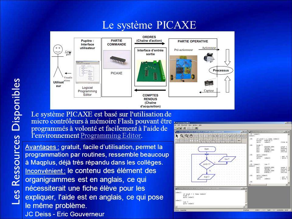 Les Ressources Disponibles Le système PICAXE Le système PICAXE est basé sur l'utilisation de micro contrôleurs à mémoire Flash pouvant être programmés