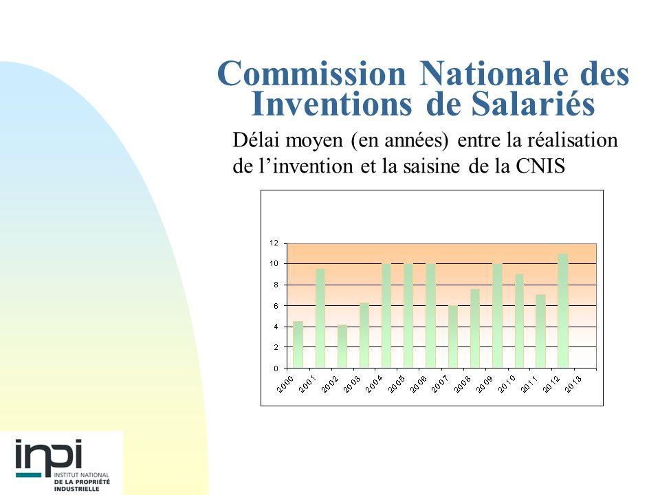 Commission Nationale des Inventions de Salariés Délai moyen (en années) entre la réalisation de linvention et la saisine de la CNIS
