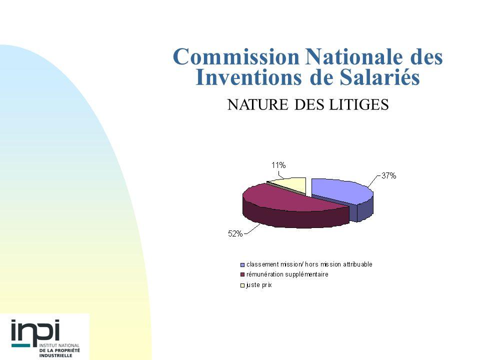 Commission Nationale des Inventions de Salariés NATURE DES LITIGES