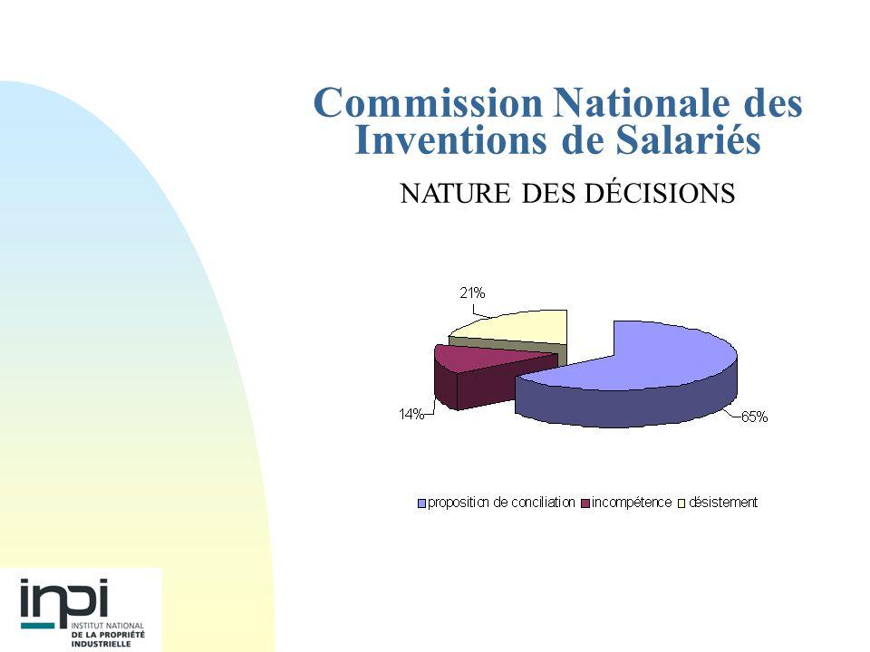 Commission Nationale des Inventions de Salariés RÉMUNÉRATION SUPPLÉMENTAIRE (montant moyen alloué par invention)