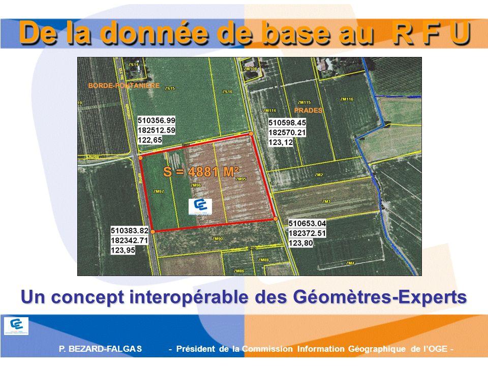 P. BEZARD-FALGAS - Président de la Commission Information Géographique de lOGE - De la donnée de base au R F U Un concept interopérable des Géomètres-