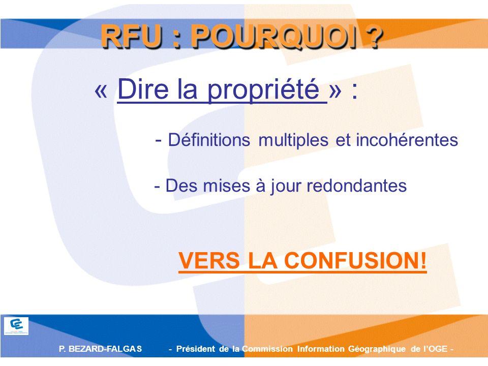 P. BEZARD-FALGAS - Président de la Commission Information Géographique de lOGE - RFU : POURQUOI ? « Dire la propriété » : - Définitions multiples et i