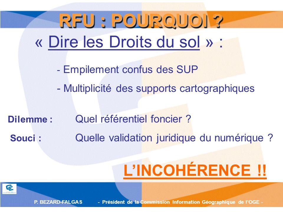 P. BEZARD-FALGAS - Président de la Commission Information Géographique de lOGE - RFU : POURQUOI ? « Dire les Droits du sol » : - Empilement confus des