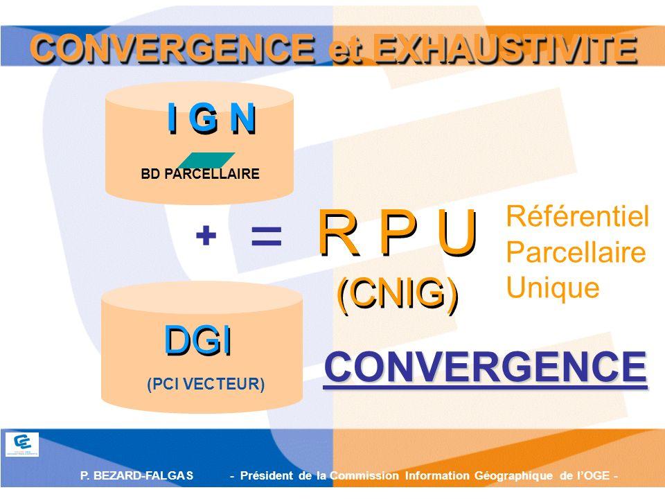 P. BEZARD-FALGAS - Président de la Commission Information Géographique de lOGE - = R P U (CNIG) Référentiel Parcellaire Unique + (PCI VECTEUR) I G N B