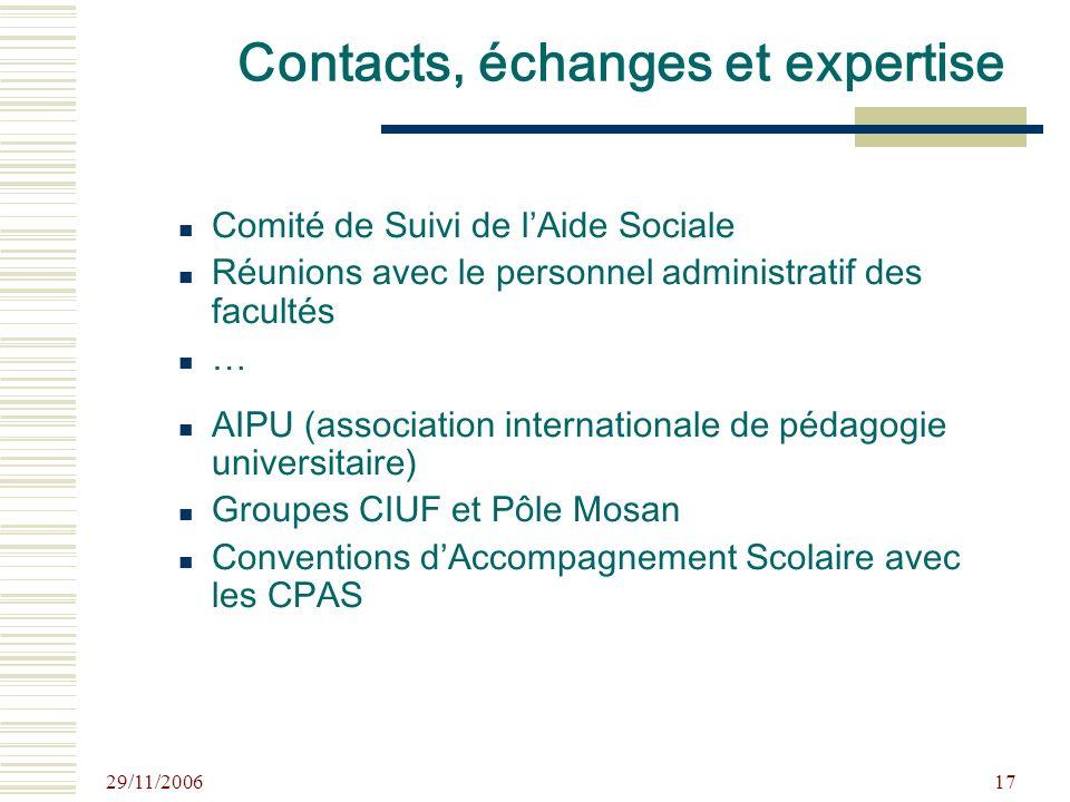 29/11/2006 17 Contacts, échanges et expertise Comité de Suivi de lAide Sociale Réunions avec le personnel administratif des facultés … AIPU (associati