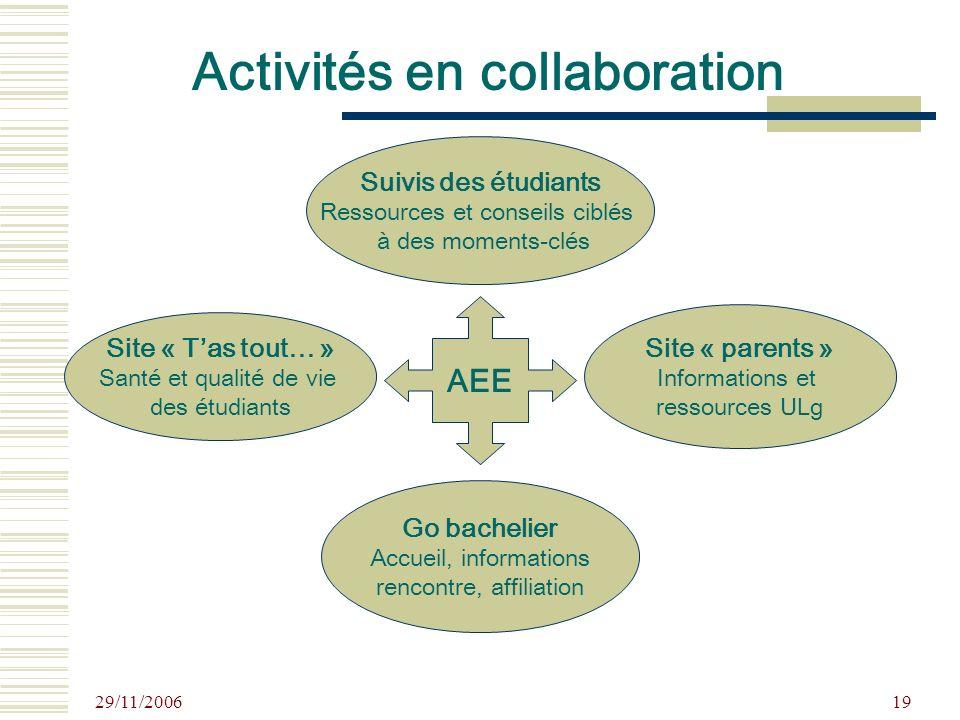 29/11/2006 19 Activités en collaboration Suivis des étudiants Ressources et conseils ciblés à des moments-clés Site « Tas tout… » Santé et qualité de