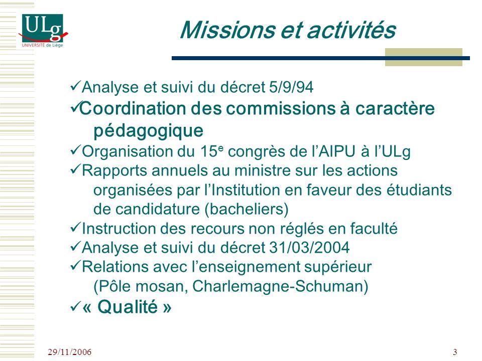 29/11/2006 3 Analyse et suivi du décret 5/9/94 Coordination des commissions à caractère pédagogique Organisation du 15 e congrès de lAIPU à lULg Rappo