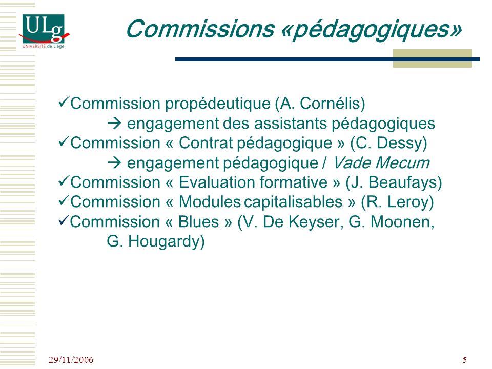 29/11/2006 6 Règlement des examens (V.De Keyser, J.