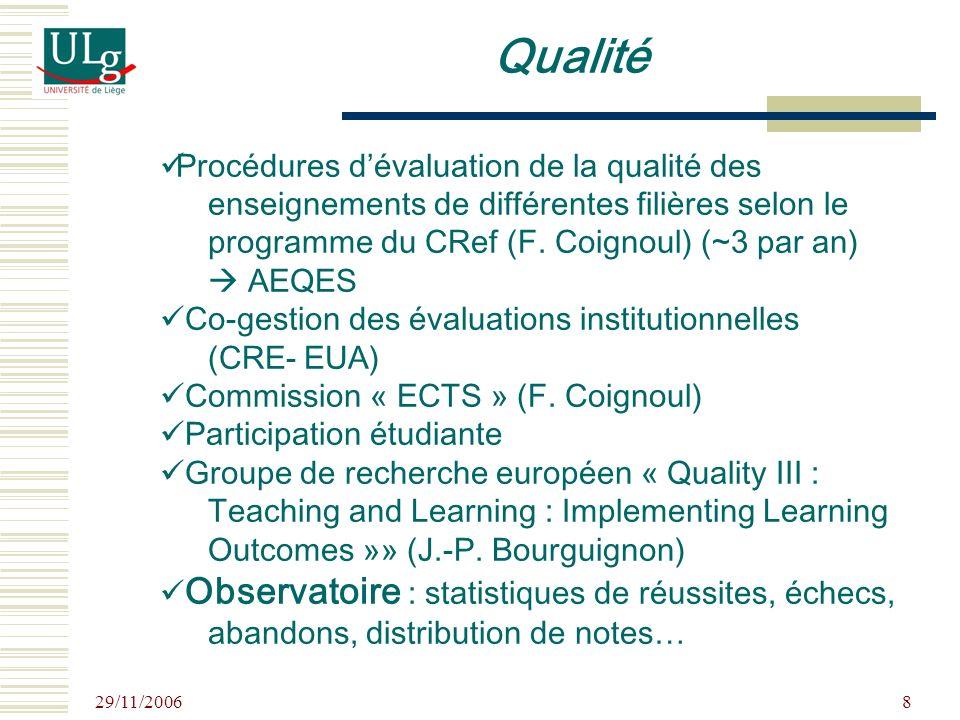 29/11/2006 8 Procédures dévaluation de la qualité des enseignements de différentes filières selon le programme du CRef (F. Coignoul) (~3 par an) AEQES