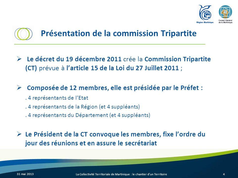 Présentation de la commission Tripartite Le décret du 19 décembre 2011 crée la Commission Tripartite (CT) prévue à larticle 15 de la Loi du 27 Juillet 2011 ; Composée de 12 membres, elle est présidée par le Préfet :.