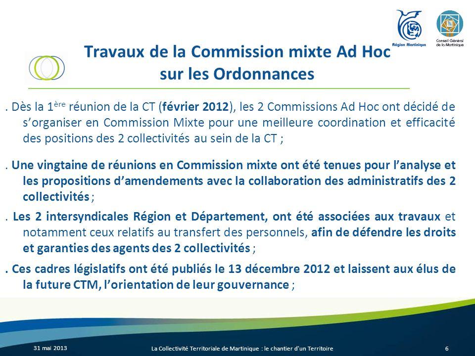 Travaux de la Commission mixte Ad Hoc sur les Ordonnances.
