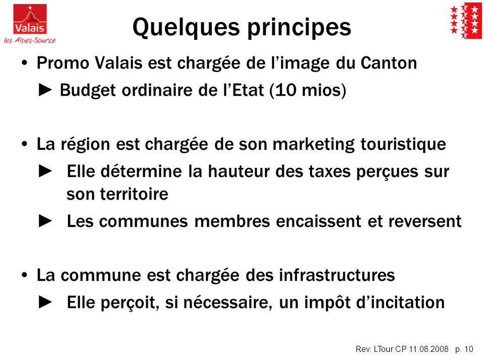 Rev. LTour CP 11.08.2008 p. 10 Quelques principes Promo Valais est chargée de limage du Canton Budget ordinaire de lEtat (10 mios) La région est charg
