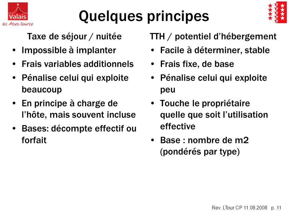 Rev. LTour CP 11.08.2008 p. 11 Quelques principes Taxe de séjour / nuitée Impossible à implanter Frais variables additionnels Pénalise celui qui explo