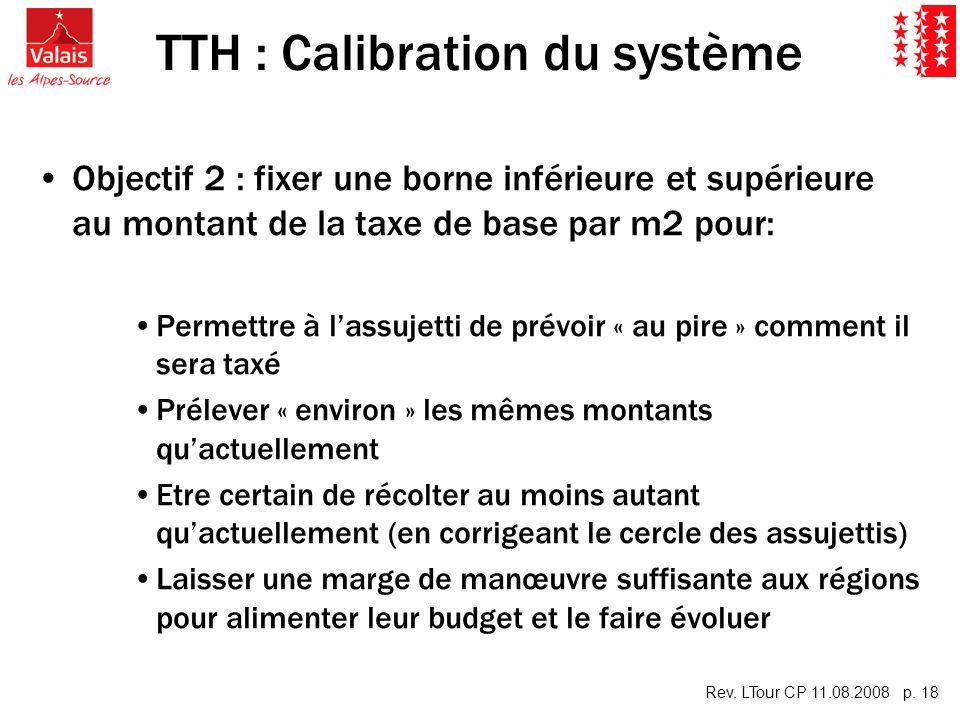Rev. LTour CP 11.08.2008 p. 18 TTH : Calibration du système Objectif 2 : fixer une borne inférieure et supérieure au montant de la taxe de base par m2