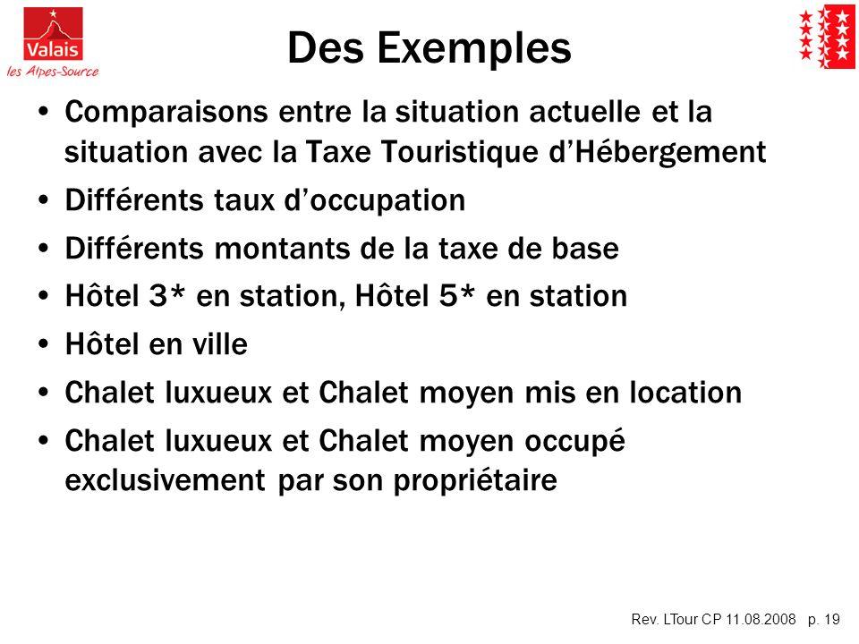 Rev. LTour CP 11.08.2008 p. 19 Des Exemples Comparaisons entre la situation actuelle et la situation avec la Taxe Touristique dHébergement Différents