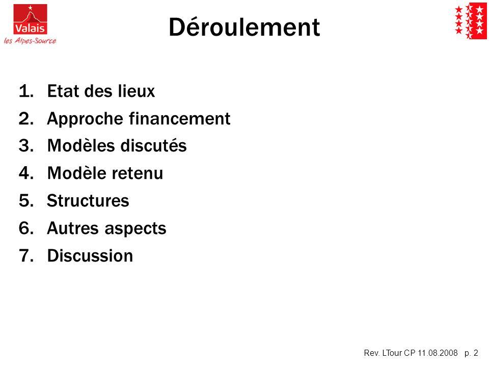 Rev. LTour CP 11.08.2008 p. 2 Déroulement 1. 1.Etat des lieux 2. 2.Approche financement 3. 3.Modèles discutés 4. 4.Modèle retenu 5. 5.Structures 6. 6.