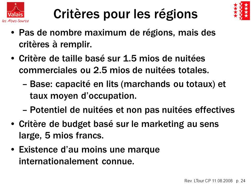 Rev. LTour CP 11.08.2008 p. 24 Critères pour les régions Pas de nombre maximum de régions, mais des critères à remplir. Critère de taille basé sur 1.5