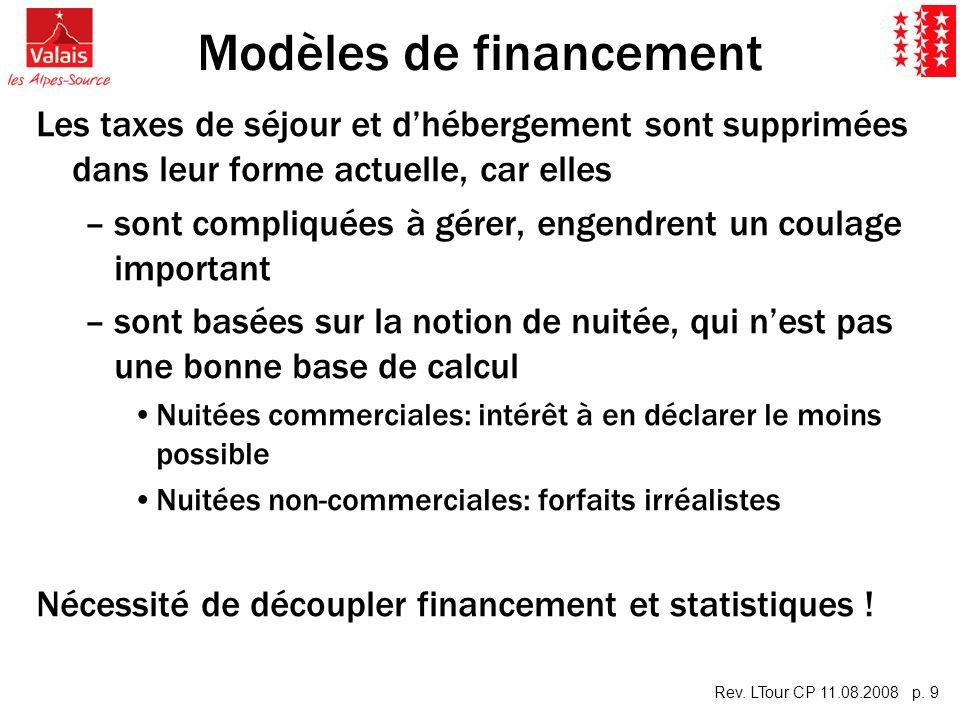 Rev. LTour CP 11.08.2008 p. 9 Modèles de financement Les taxes de séjour et dhébergement sont supprimées dans leur forme actuelle, car elles – –sont c
