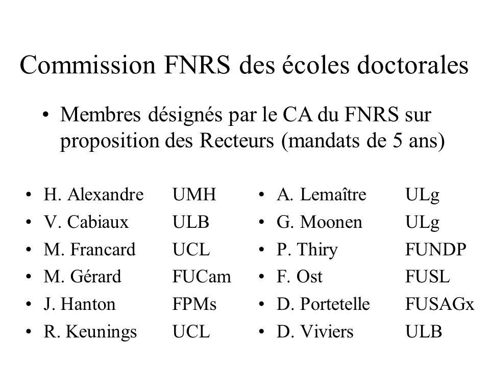H. AlexandreUMH V. CabiauxULB M. FrancardUCL M.