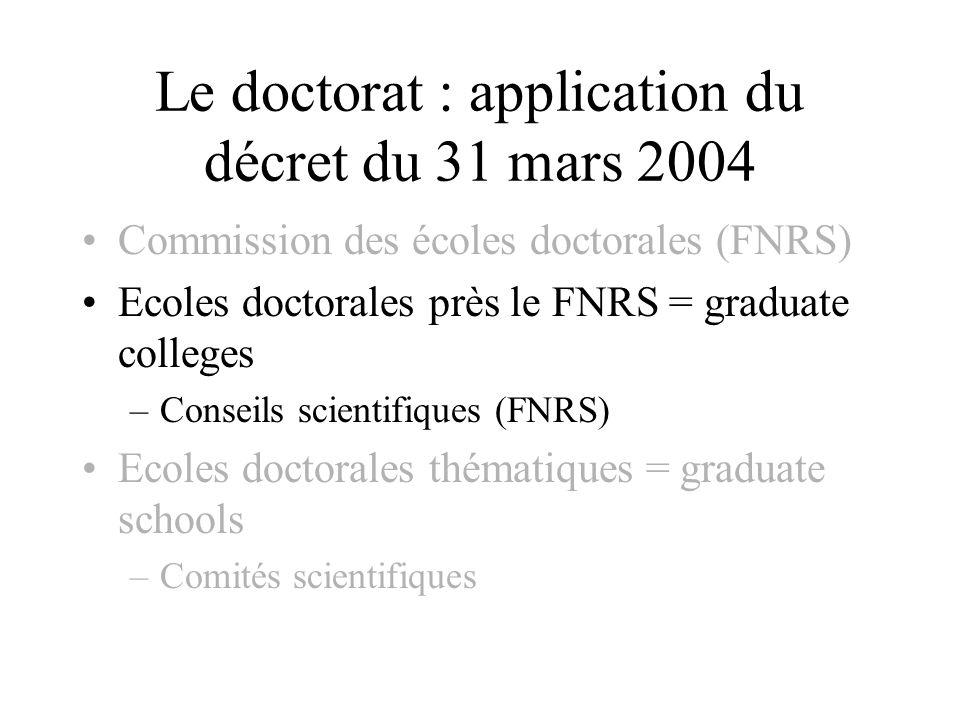Ecoles doctorales près le FNRS Une seule école doctorale par domaine détudes ou ensemble de domaines détudes = graduate colleges Accueillir, coordonner, promouvoir et stimuler la création décoles doctorales thématiques (graduate schools).