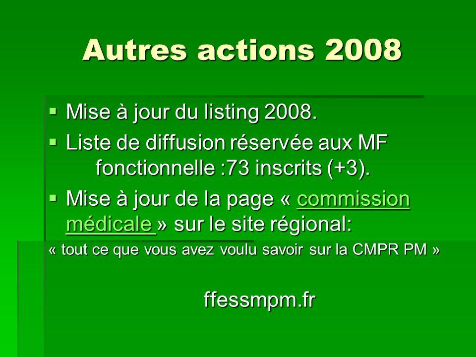 Autres actions 2008 Mise à jour du listing 2008.Mise à jour du listing 2008.