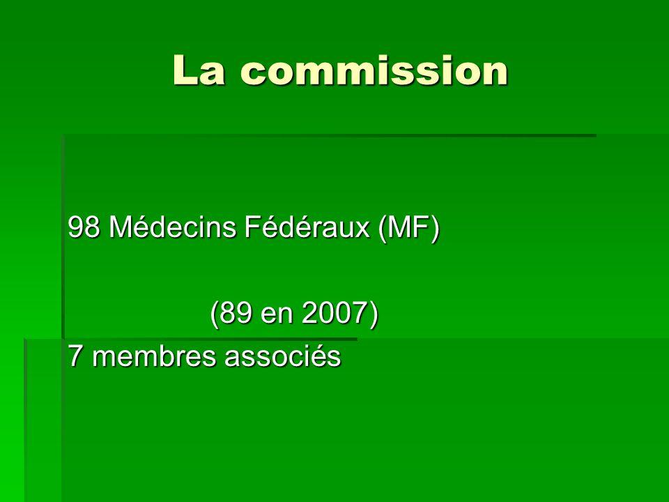 La commission 98 Médecins Fédéraux (MF) (89 en 2007) (89 en 2007) 7 membres associés