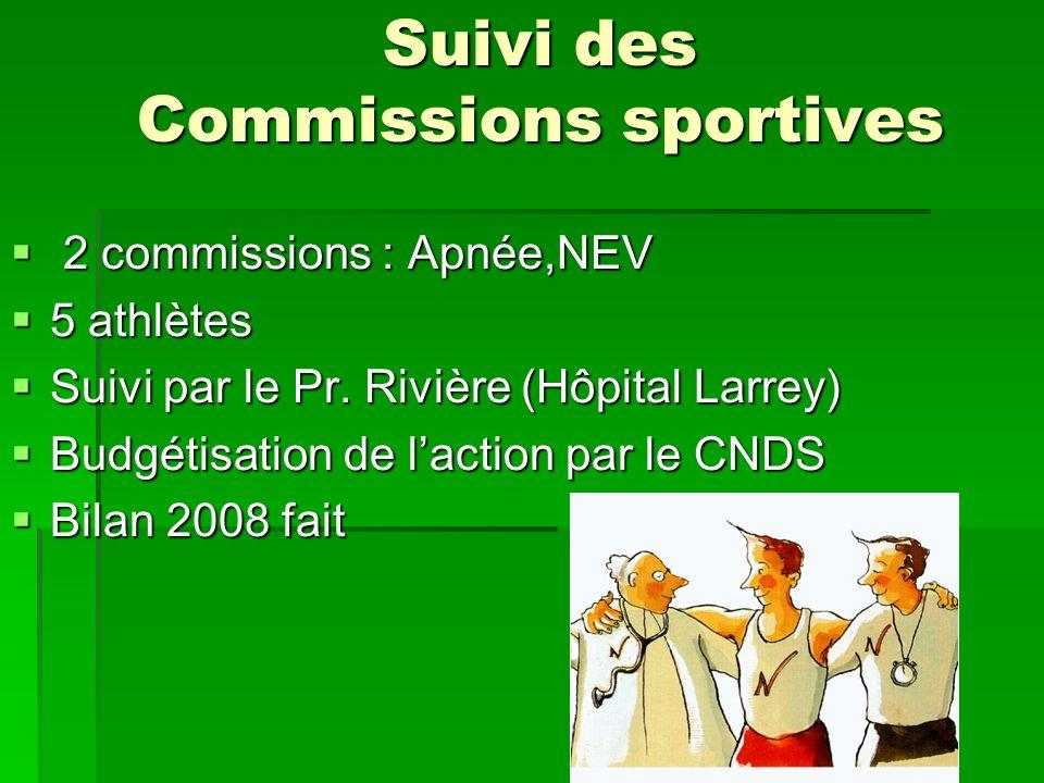 Suivi des Commissions sportives 2 commissions : Apnée,NEV 2 commissions : Apnée,NEV 5 athlètes 5 athlètes Suivi par le Pr.