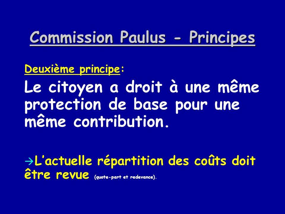 Commission Paulus - Principes Deuxième principe: Le citoyen a droit à une même protection de base pour une même contribution. Lactuelle répartition de
