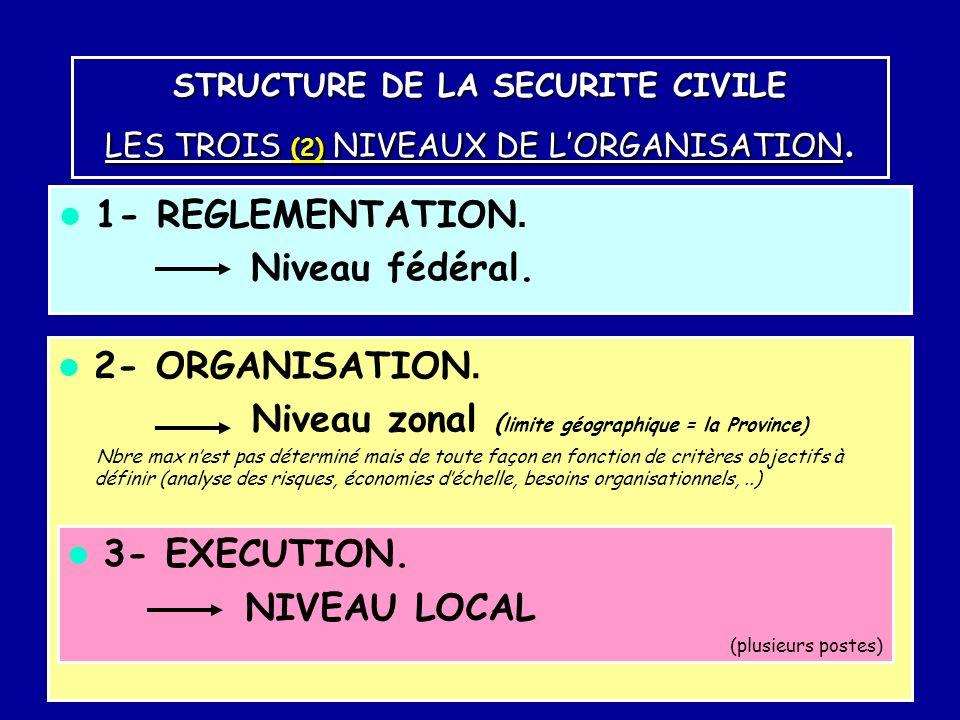 STRUCTURE DE LA SECURITE CIVILE LES TROIS (2) NIVEAUX DE LORGANISATION. 1- REGLEMENTATION. Niveau fédéral. 2- ORGANISATION. Niveau zonal ( limite géog